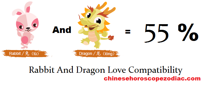 Dragon and rabbit compatibility