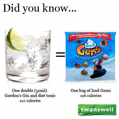 Do You Like Having A Diet Mixer With Your Spirit A Double Gin With