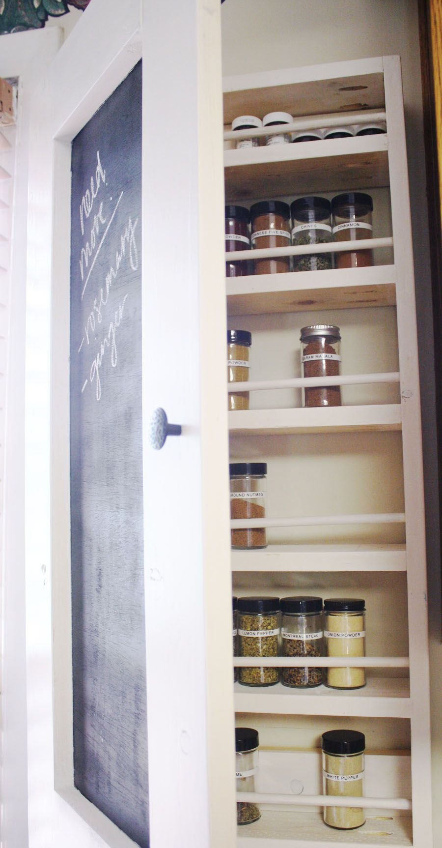 Call for 2018 Contributors | Storage cabinets, Chalkboards and Storage