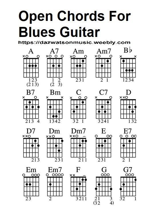 Pin by Beginner & Advanced Guitar Lessons on Guitar Chords