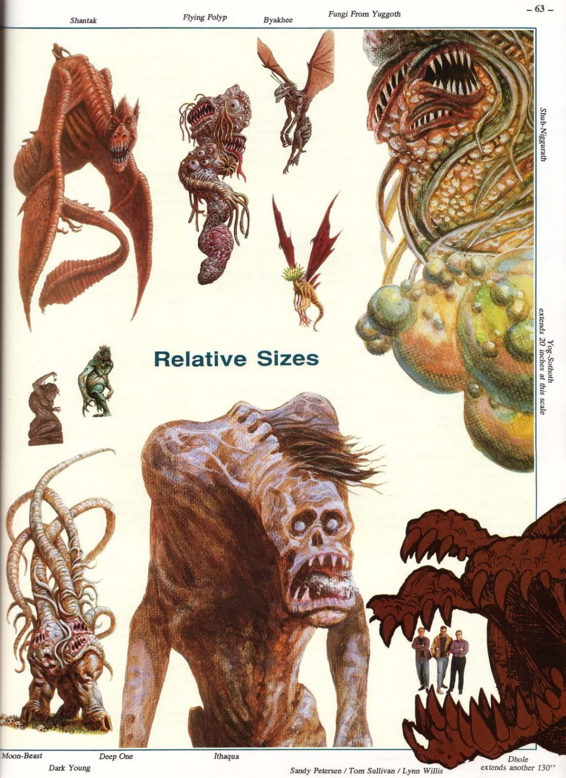 S Petersens Field Guide Cthulhu Mythos Lovecraftian Cthulhu
