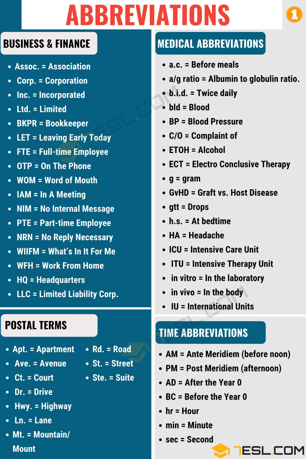 Abbreviation Definition & Big List Of Abbreviations With Meaning | Good vocabulary words. English vocabulary words. English writing skills
