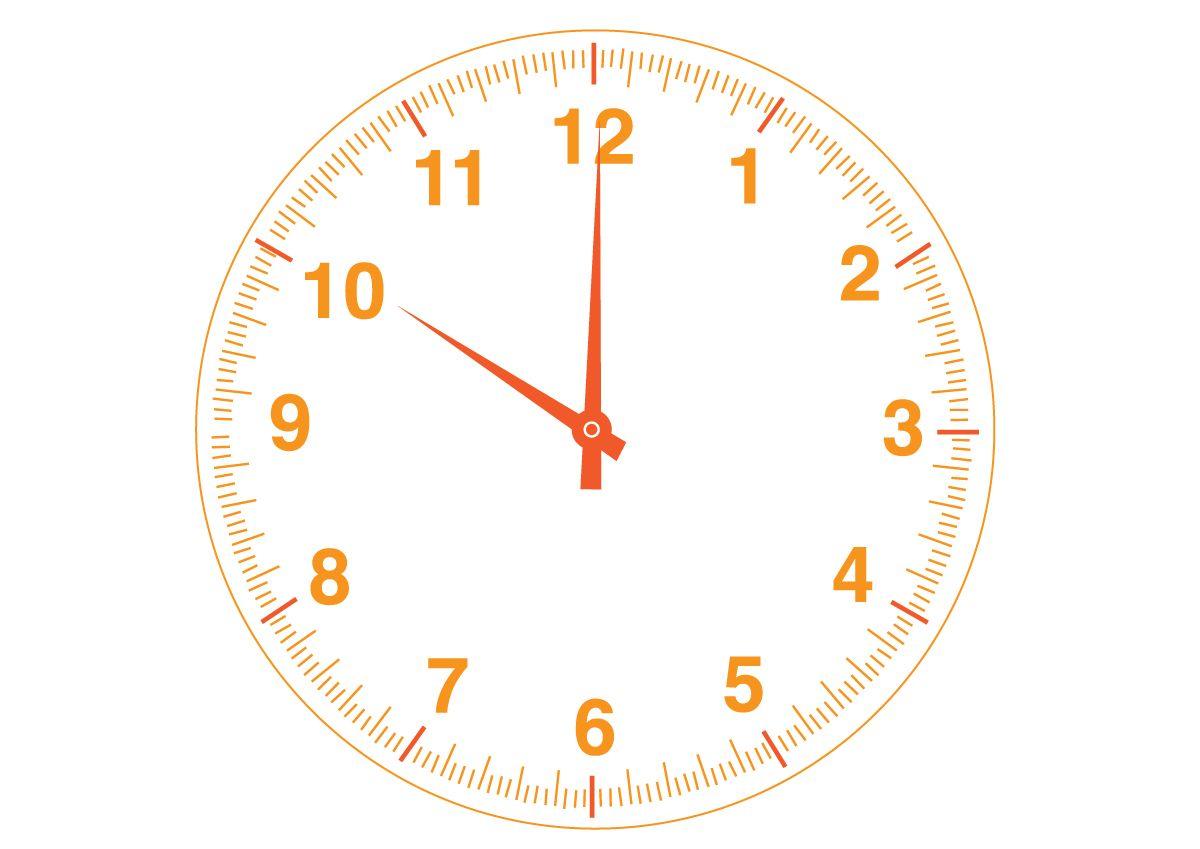 Time Ten O Clock Clock Flashcards Cards