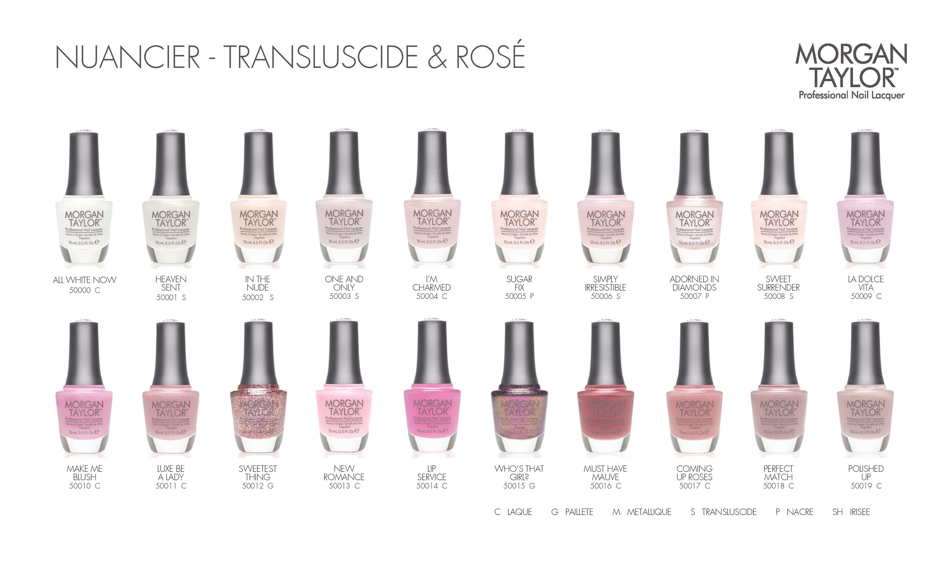 Morgan Taylor Nail Polish S And Roses Rose Nails My