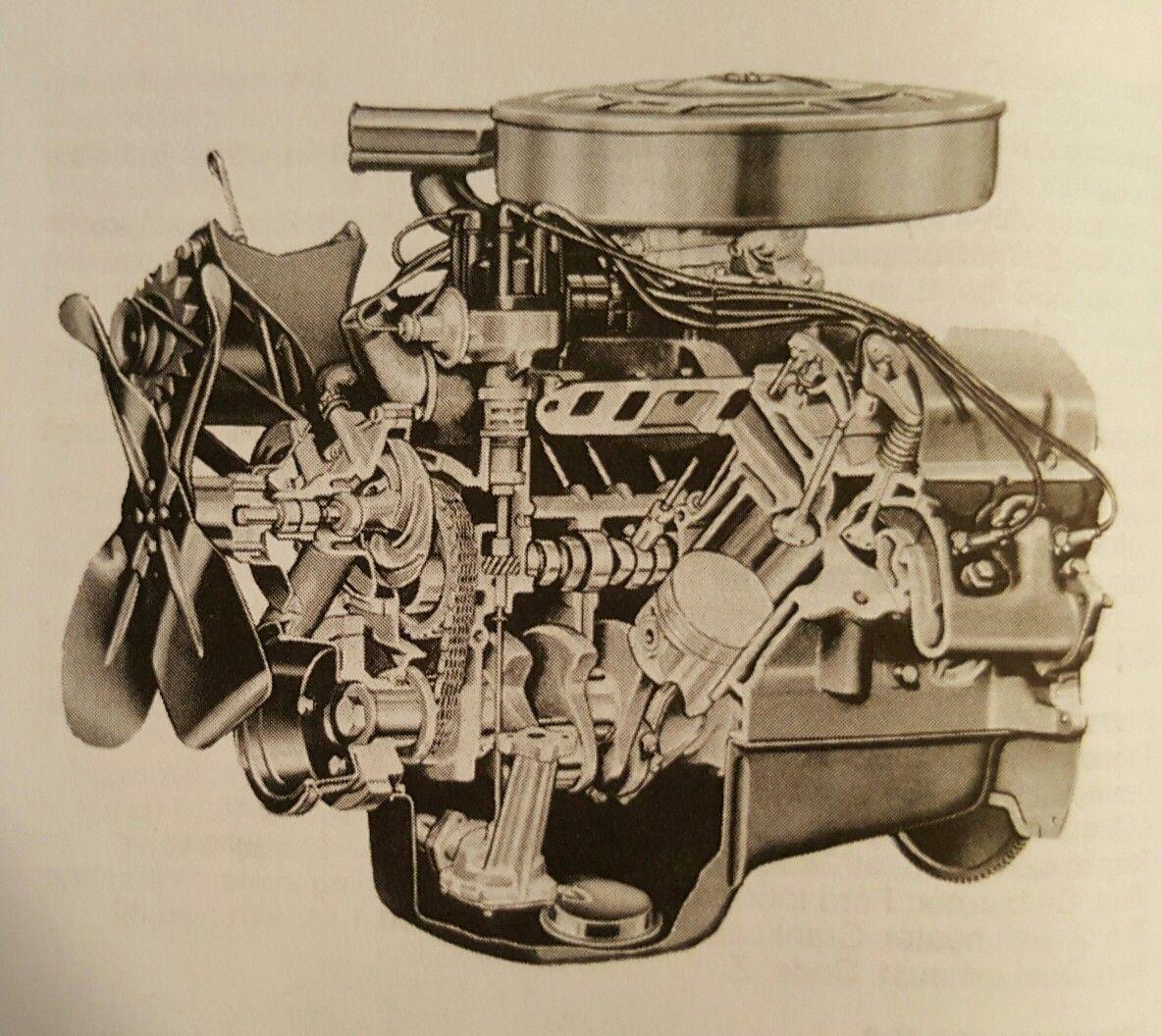 Ford 289 Engine Spec Diagram