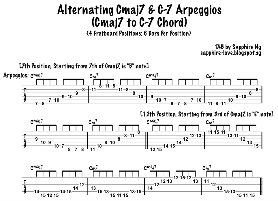 Guitar practice licks archive by Sapphire Ng. Licks include ...