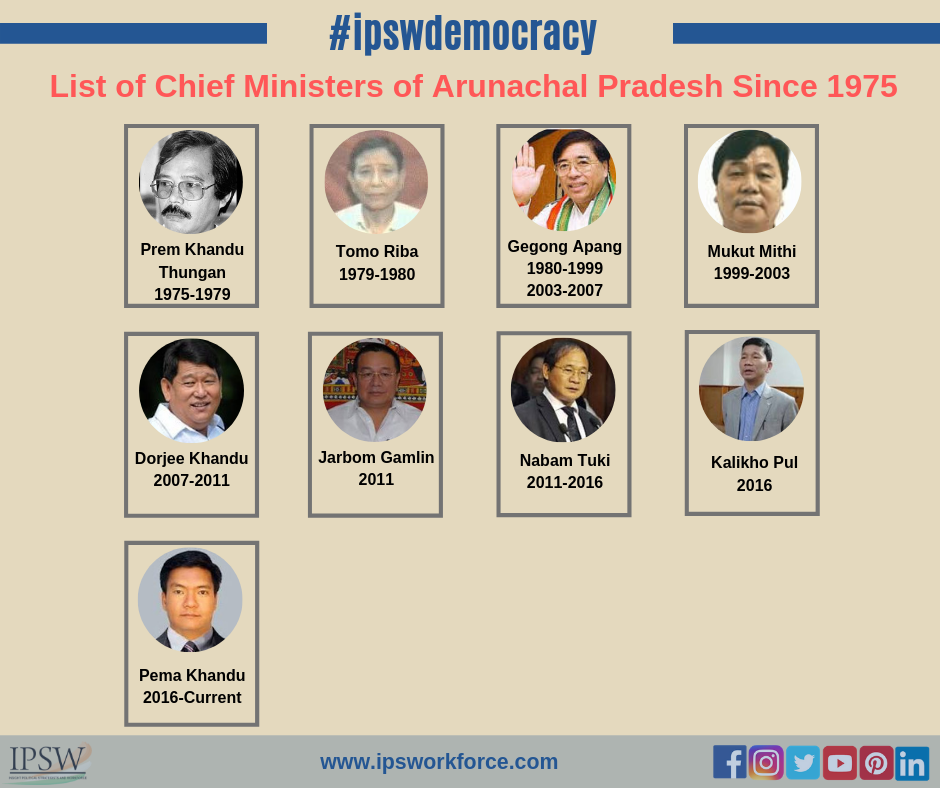 IPSWDemocracy List of Chief Ministers of Arunachal