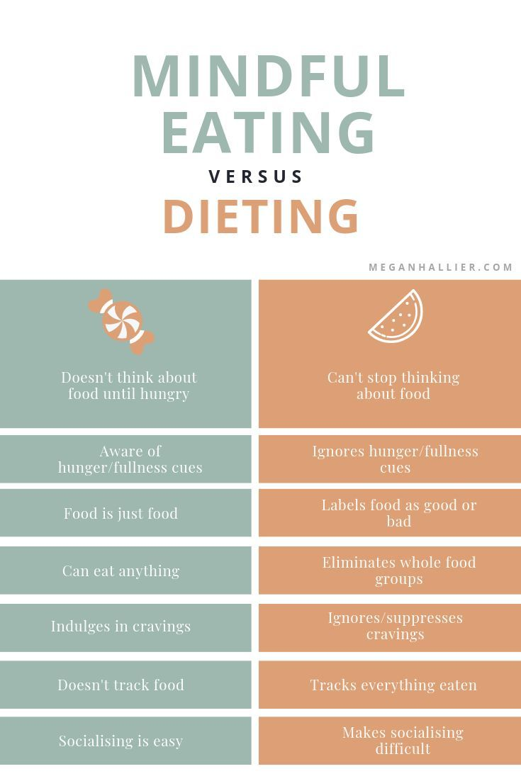 How to tell the difference between mindful eating and dieting