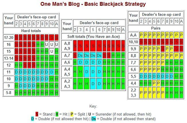 Blackjack Trainer