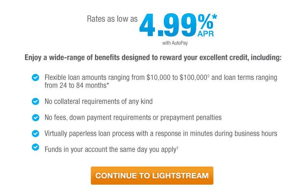 Home Improvement Loan Rates Call 800 783 6540 Now Home Improvement Loans Pr Home Improvement Financing Home Improvement Loans Home Improvement Contractors