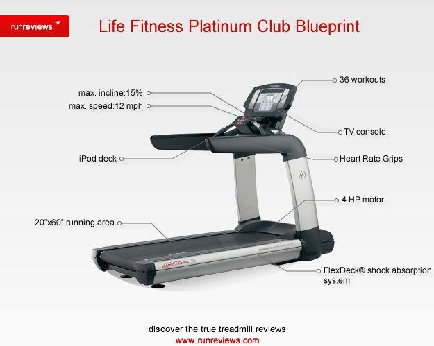 Life Fitness Platinum Treadmill with Achieve LED Console Blueprint