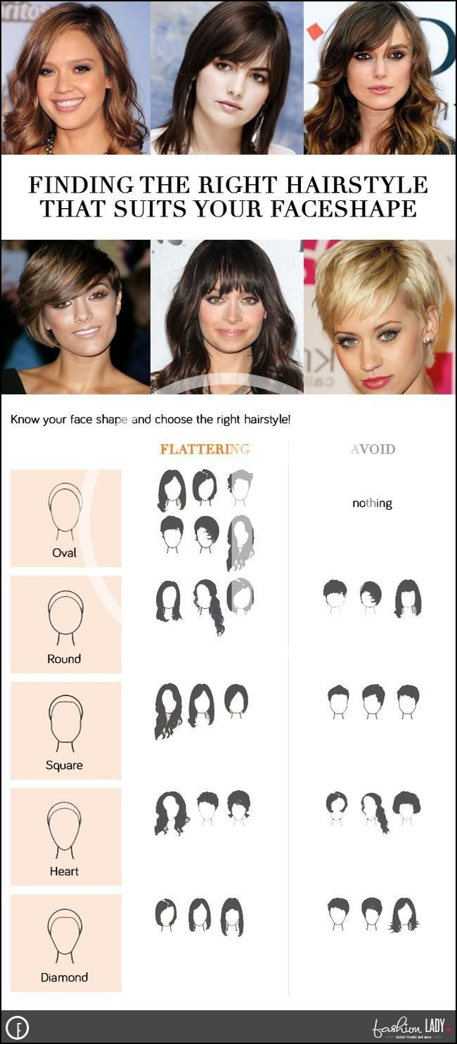shape of face and haircut | hairstyles | hair cuts, hair styles