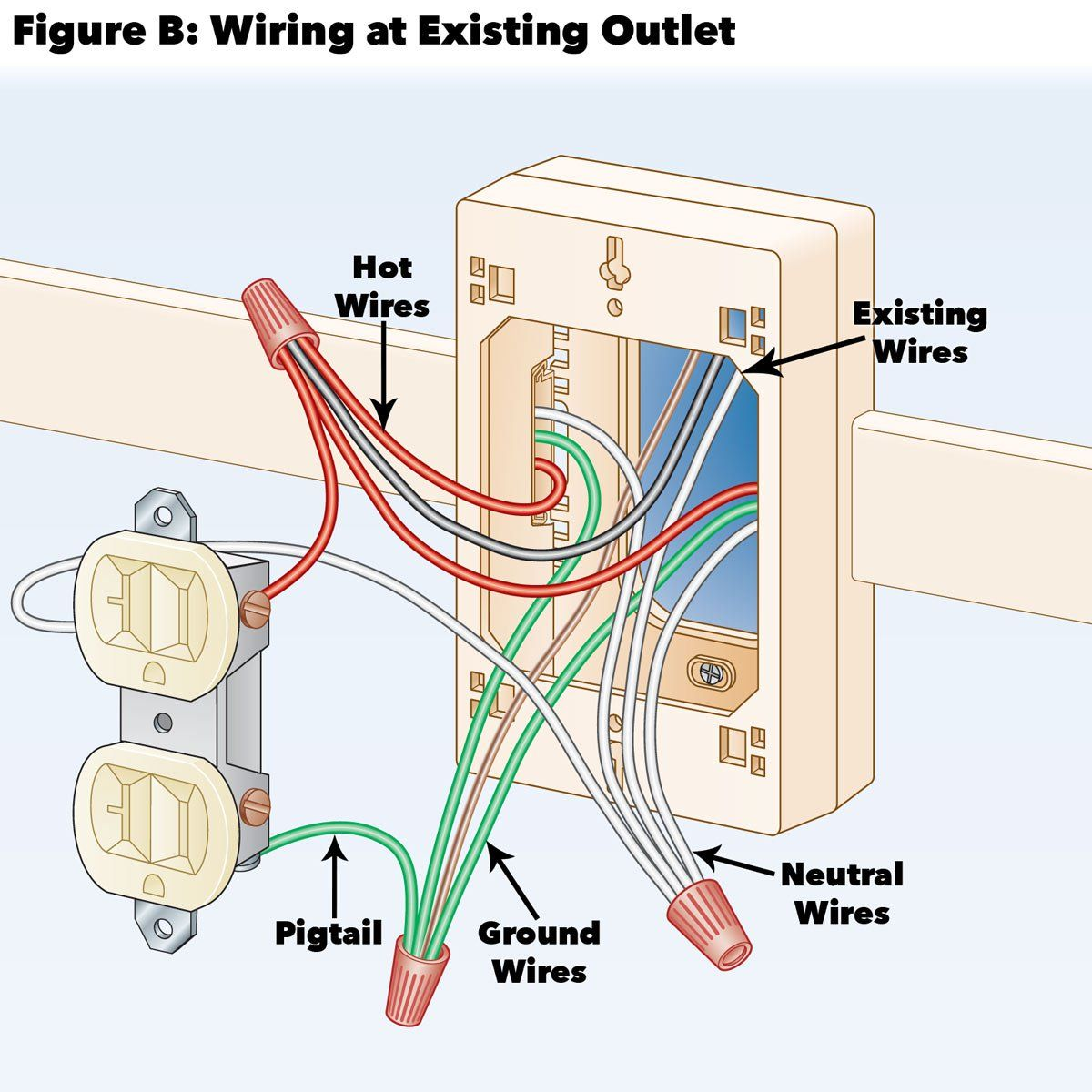 How To Add Outlets Easily With Surface Wiring Installing Electrical Outlet Outlets Diy Electrical