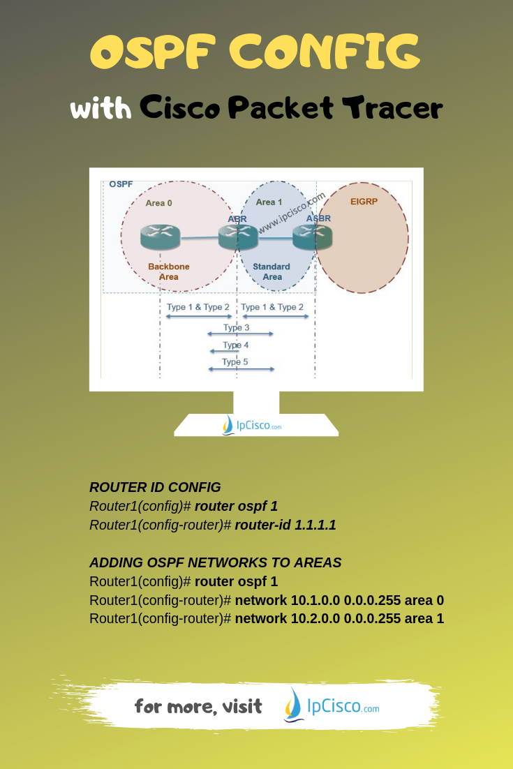 OSPFv2 Configuration on Cisco Packet Tracer #ccnp #ccie