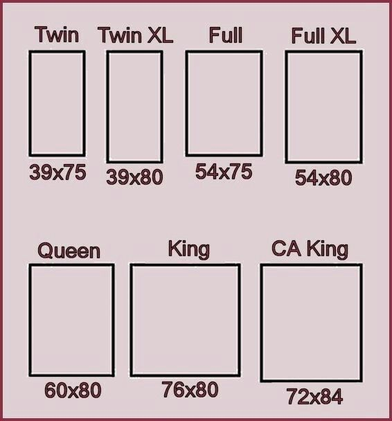 Pin By Kris Kordes On Furniture Bed Measurements Bed Size