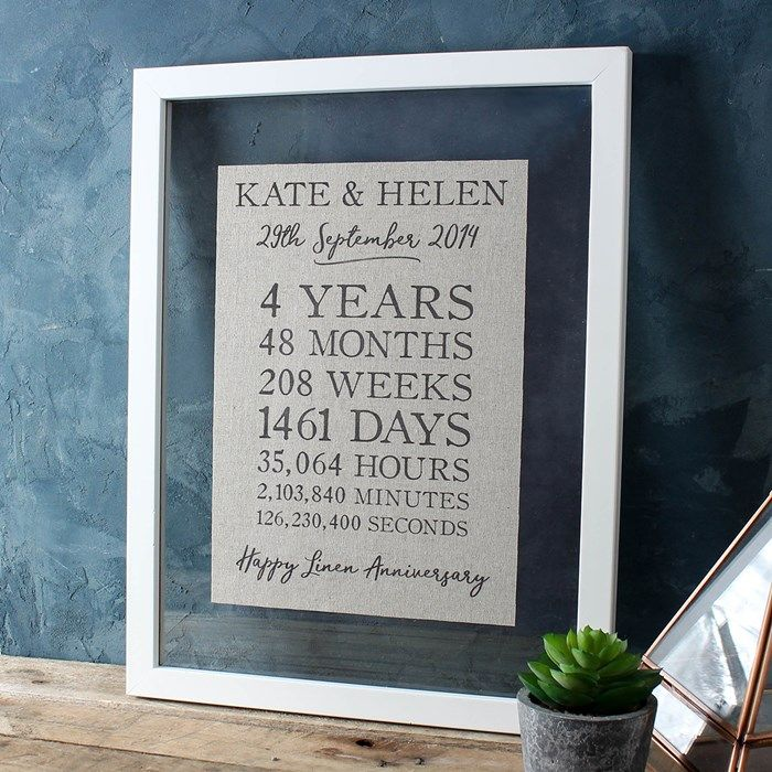 Personalised Time Print - Linen 4th Anniversary
