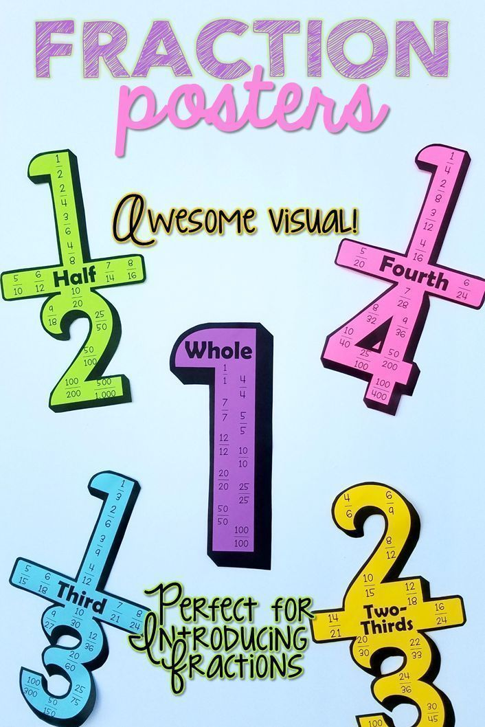 Fraction Posters Math Classroom Equivalent Fractions And Maths