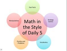 Math In The Style Of Daily 5 Link To Explanations Resources Etc