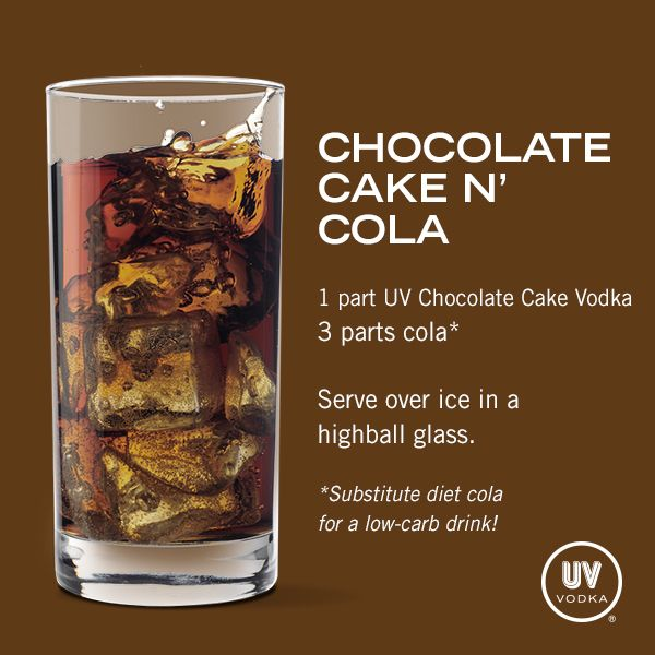 Chocolate Cake n Cola Recipe Uv vodka recipes Vodka recipes