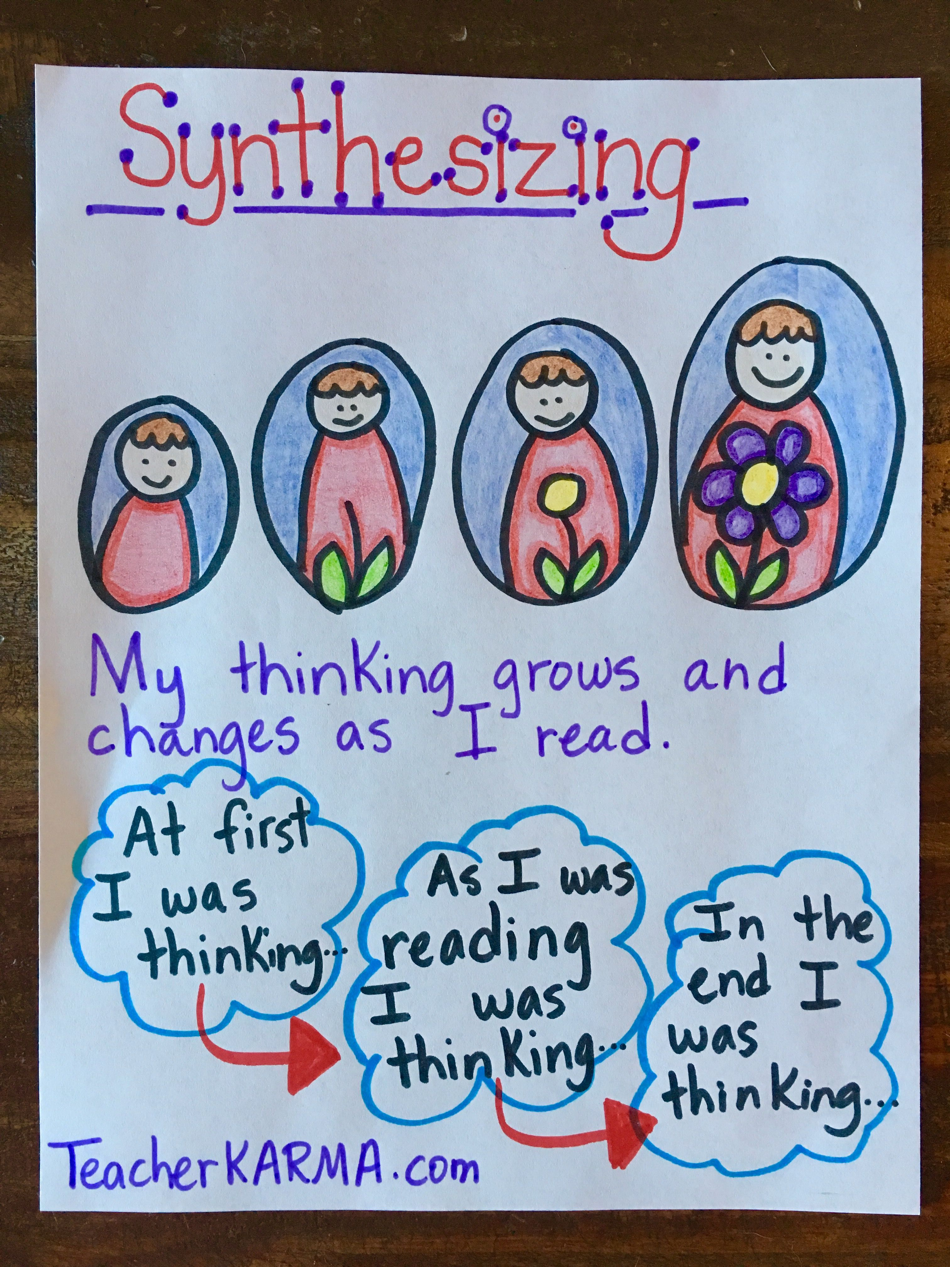 Synthesizing Reading Anchor Chart Inspired By Tandy Gregory S Comprehension Connections