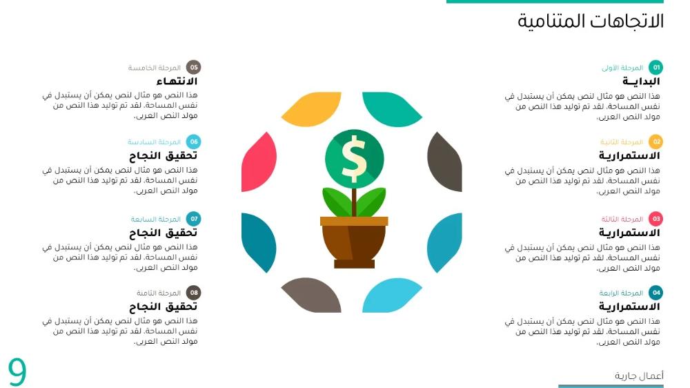 شرائح بوربوينت انفوجرافيك عربية متعددة الاستخدام برزنتيشن Powerpoint Gaming Logos Infographic