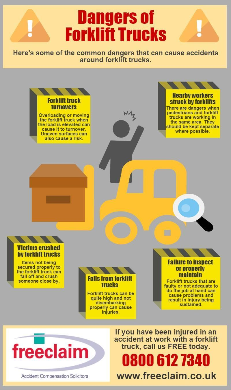 Dangers of forklifts infographic 8 forklift safety inspection dangers of forklifts infographic 1betcityfo Gallery