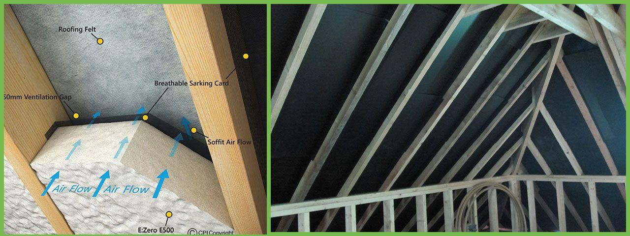 Attic insulation Contractors Dublin and Leinster & Attic insulation Contractors Dublin and Leinster | Spray Foam ...