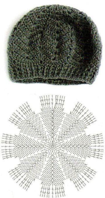 4 points de crochet différents pour les casquettes originales – Les tissus au crochet …   – Hakeln