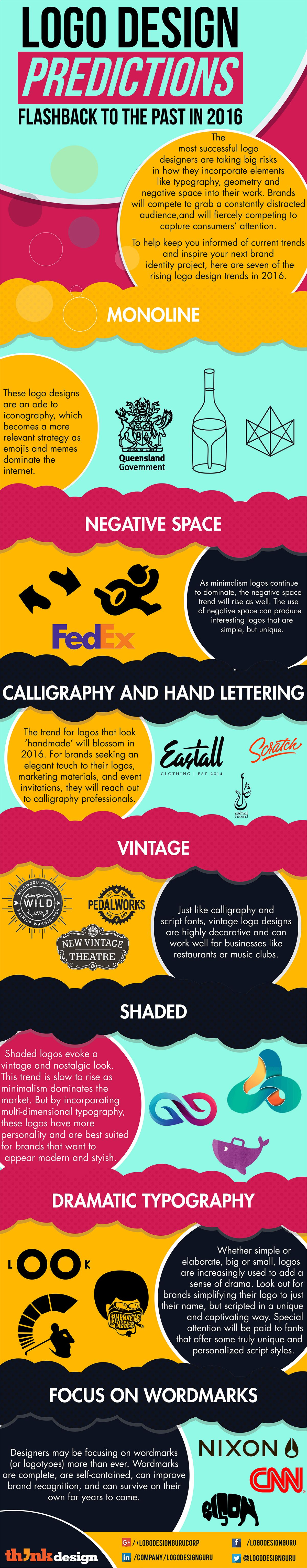 Poster design trends - 2016 Logo Design Trends And Predictions Infographic
