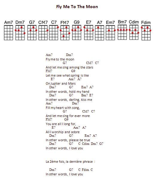 Sparks Fly Ukulele Chords Images Chord Guitar Finger Position