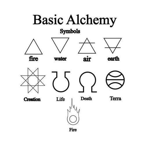 Somehow Combine The Egyptian Fire Symbol With The Alchemy Fire