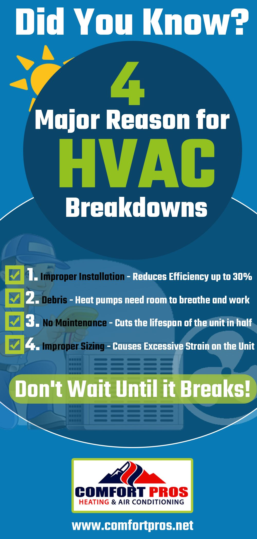 The 4 Major Reason For Hvac Breakdowns Heating And Air