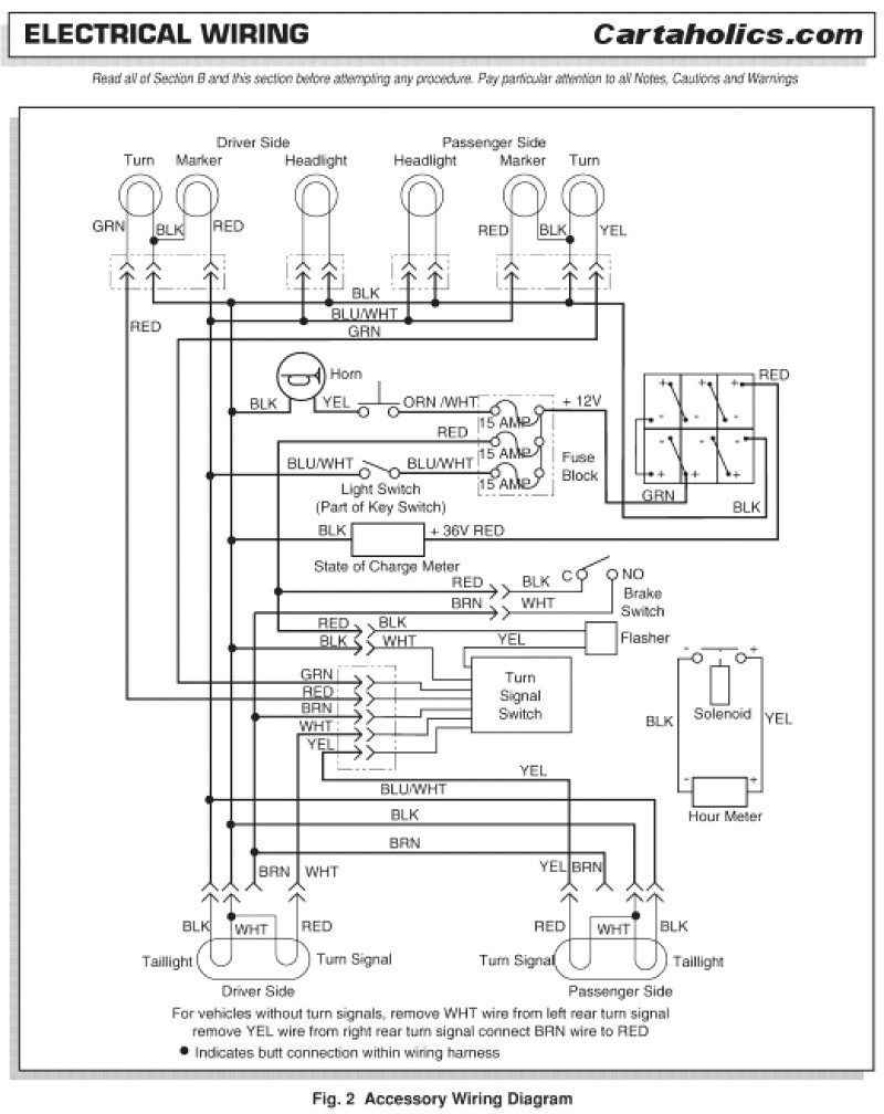Wiring Diagram 1989 Ez Go Golf Cart Battery In 2020 Electric Golf Cart Ezgo Golf Cart Diagram