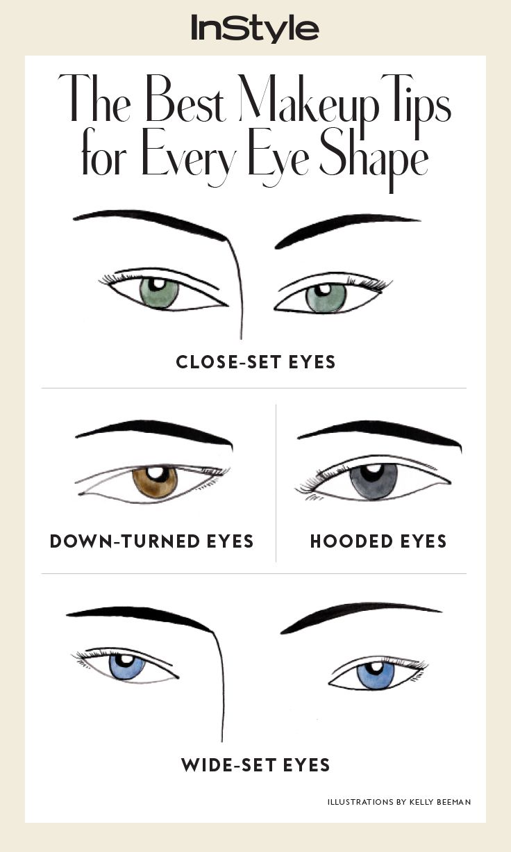 Follow these simple tips to determine your inherent eye shape and debunk the most flattering makeup routine for your lids | from InStyle.com The Best Makeup Tips for Every Eye Shape