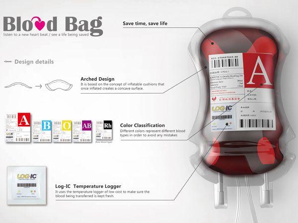 Un Nuevo Diseño De Bolsas Para Donación Sangre Que Trae