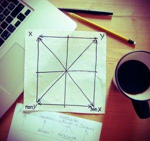 I <3 them! #squadrati #italy #marketing #brandreputation