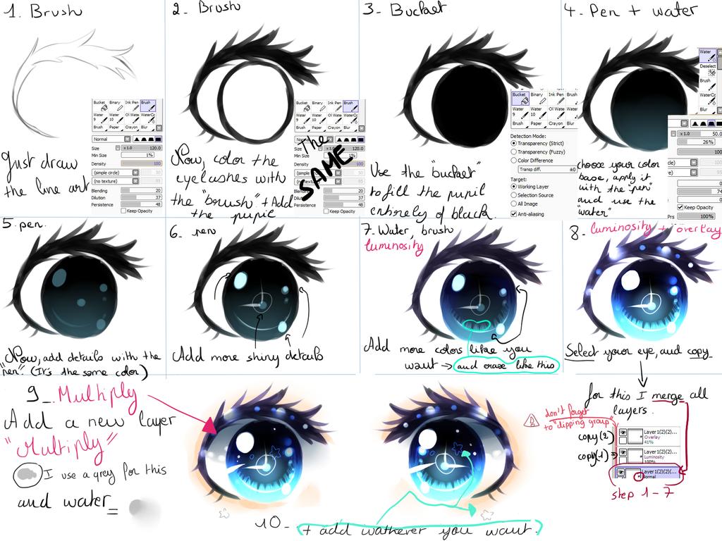 Eyes Tutorial How To Draw Anime Eyes Eye Tutorial Eye Drawing