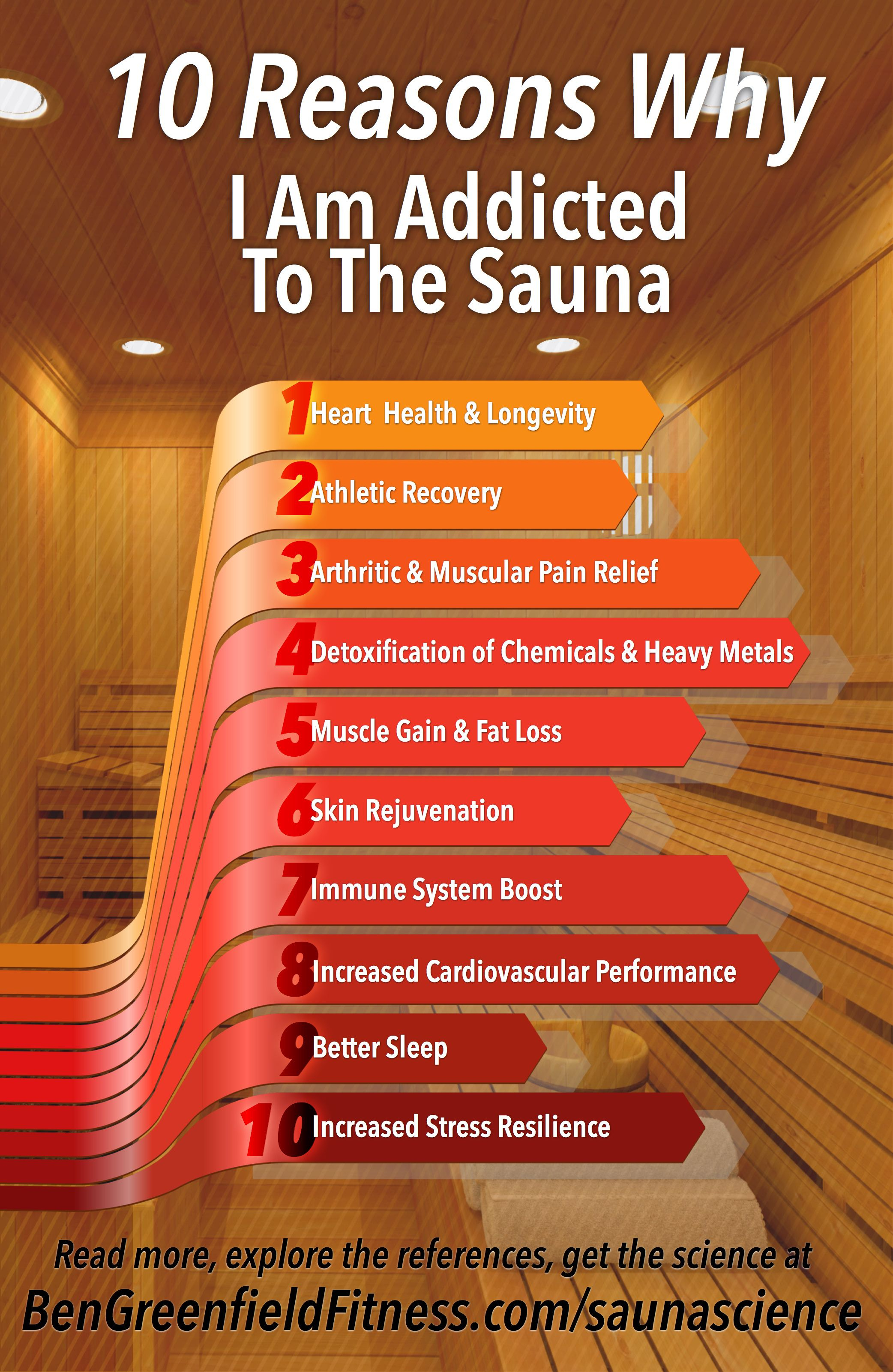 The Science Of Saunas Coconut Health Benefits Sauna
