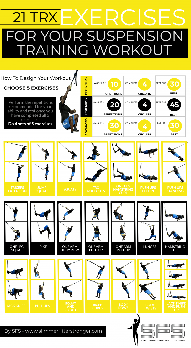 photograph relating to Printable Trx Workout identified as Great TRX Routines - 21 Suspension Doing exercises Workout routines