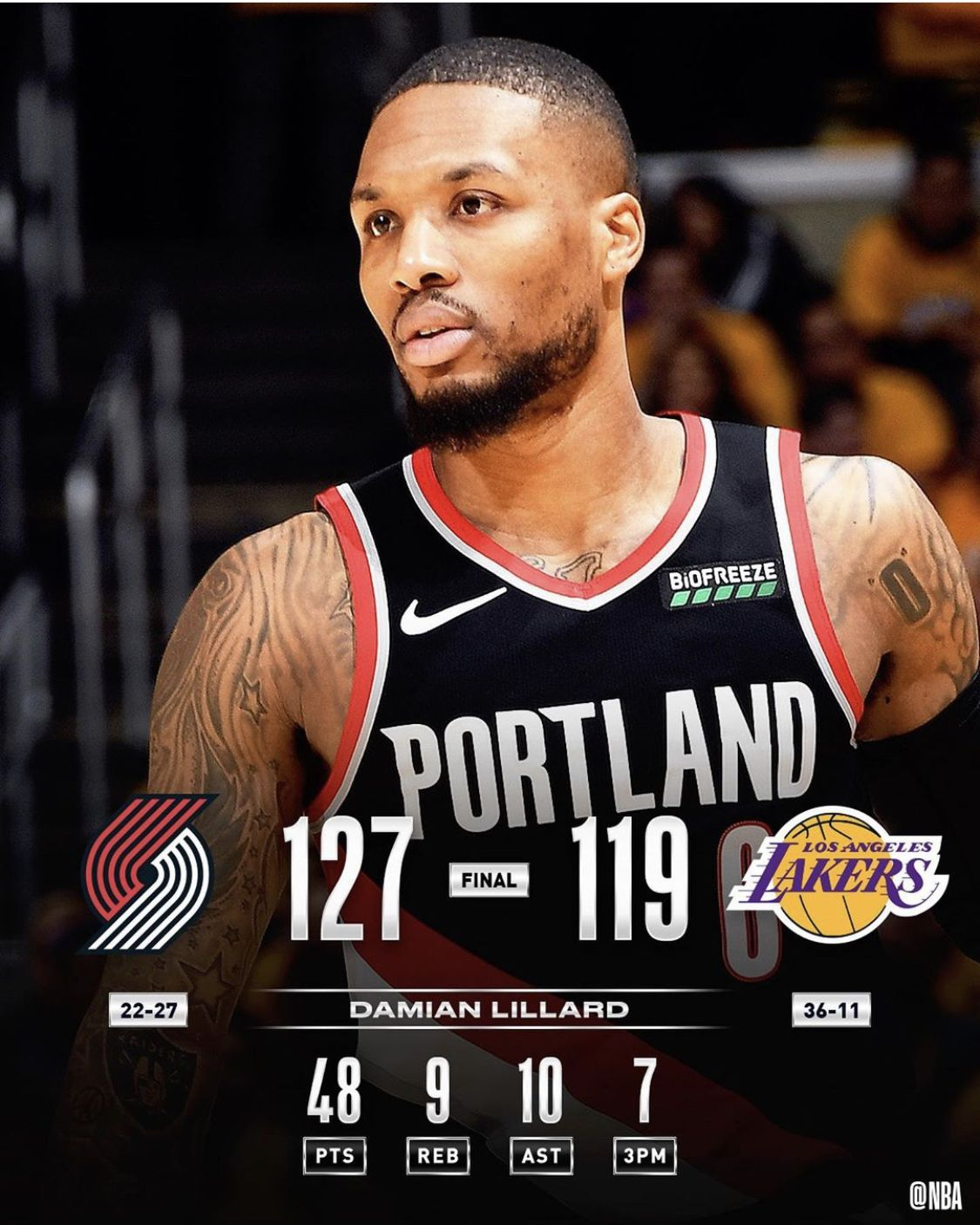 Pin by Daniel Son on Dame Lillard in 2020 Nba, Mba