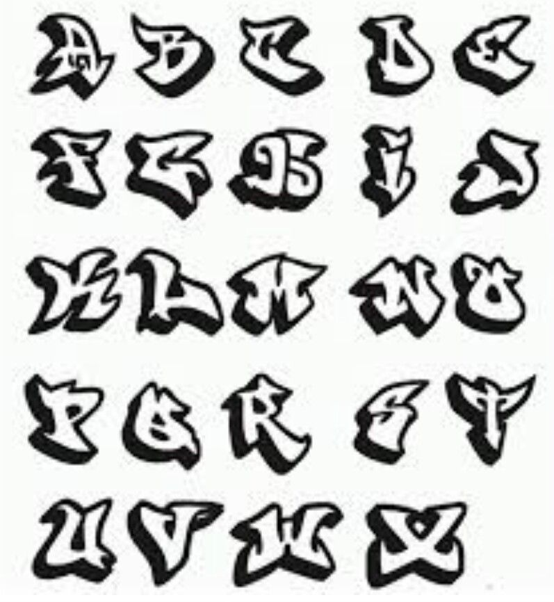 Pin by Magensmith on Alphabet in 2020 Graffiti words