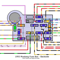 1994 1998 ford mustang engine compartment fuse box diagram. Black Bedroom Furniture Sets. Home Design Ideas