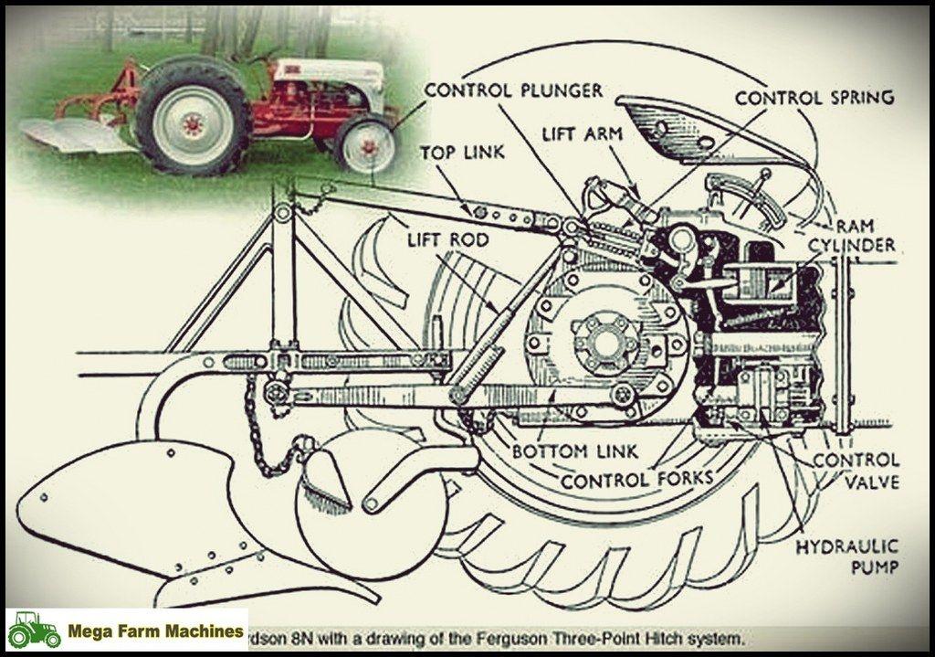 Most Crazy Farm Mega Farm Machines Fendt Kubota Valtra Case Deutz Fahr Tractors 8n Ford Tractor Ford Tractors