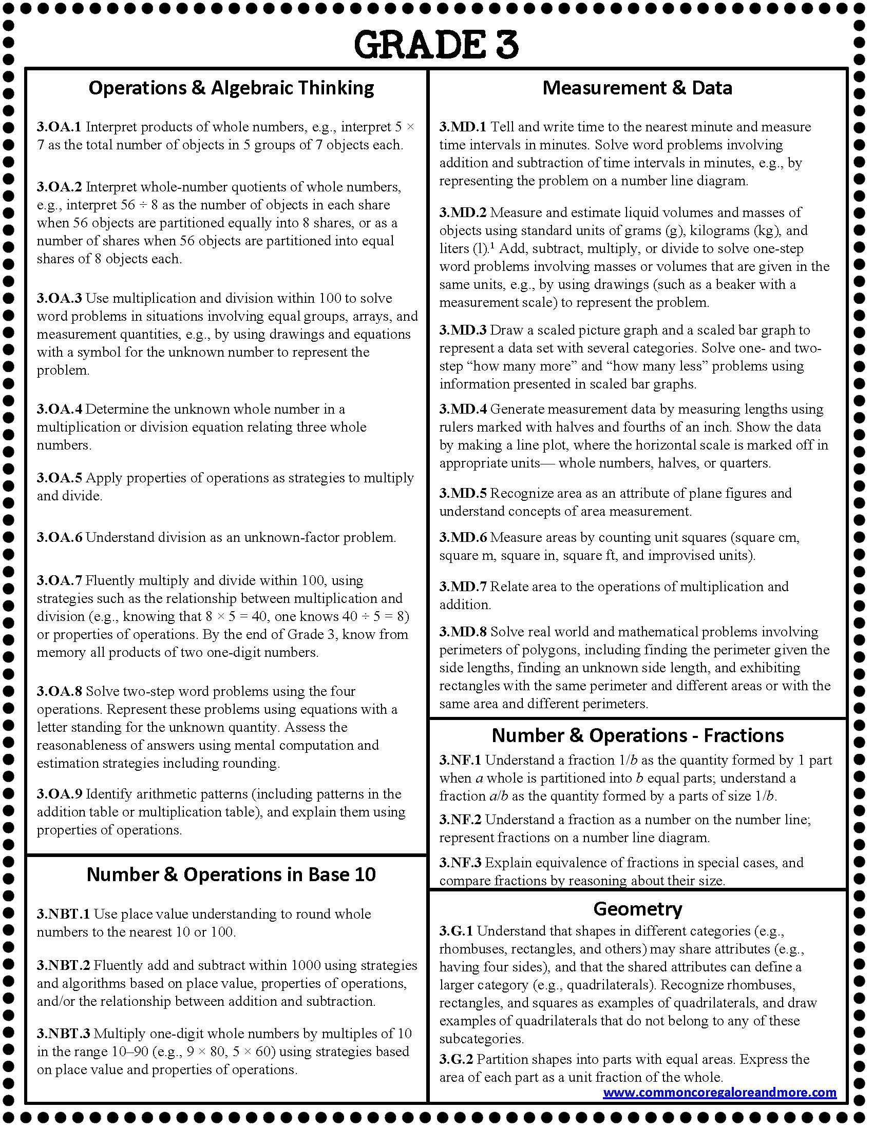 Common Core Math Cheat Sheets For Grades K 5