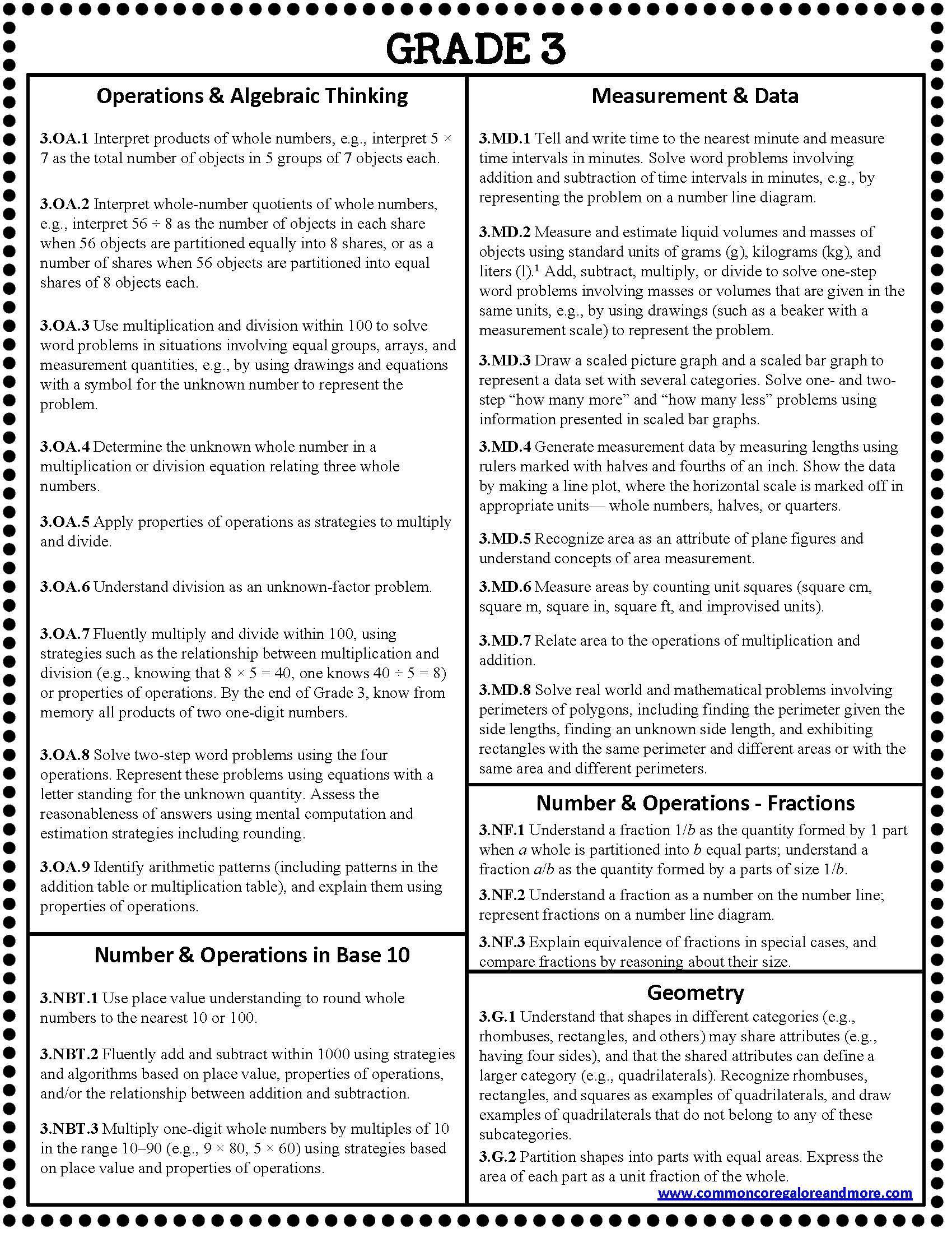 Common Core Math Cheat Sheets For Grades K 5