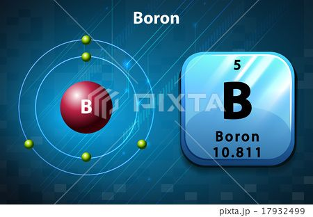 Perodic Symbol And Electron Of Boron Elementos Qumicos Pinterest