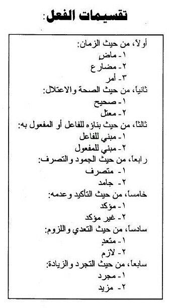 تقسيمات الفعل Learn Arabic Language Arabic Language Learning Arabic