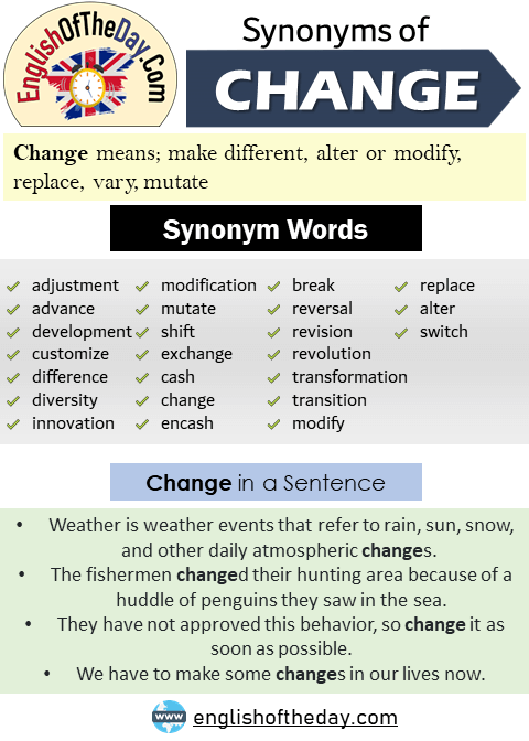 Another Word For Change Synonyms Of Change Adjustment Advance Development Customize Difference Diversity Innovati Another Word For Change Words Synonym