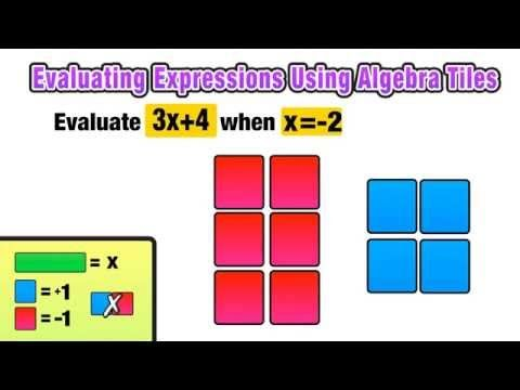 How Can I Use Algebra Tiles To Evaluate Expressions Evaluating Expressions Algebra Lessons Evaluating Algebraic Expressions