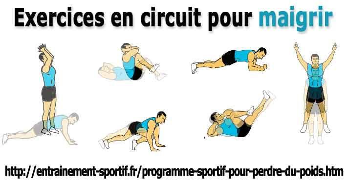 maigrir sport